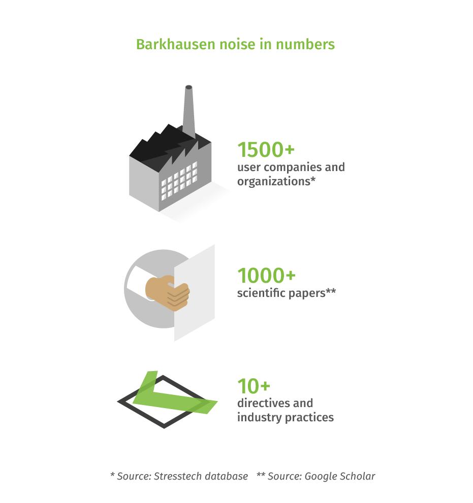Barkhausen noise statistics