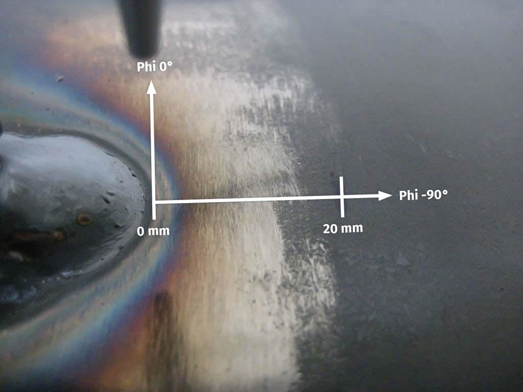 Figure 2. Close-up of the setup and measurement directions.