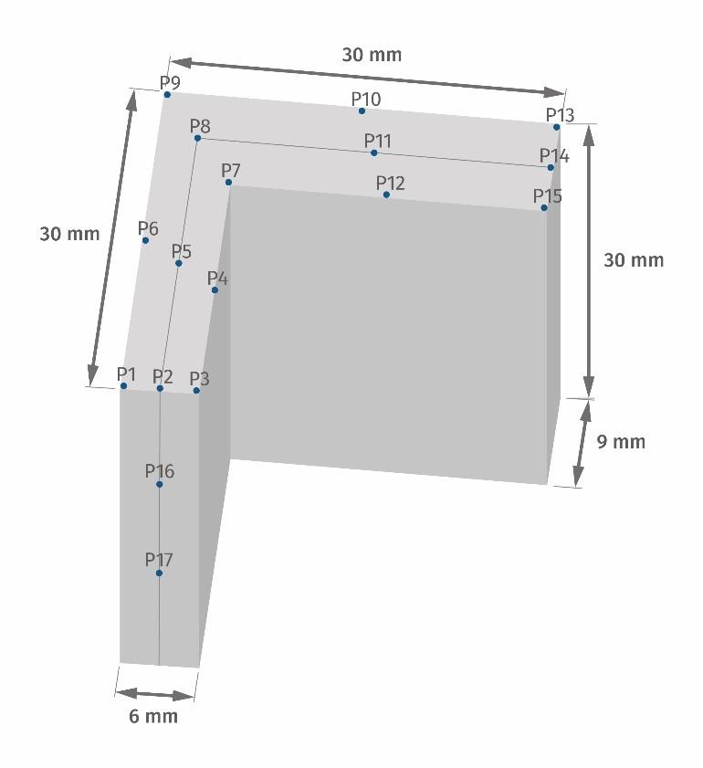 Diagram of sample residual stress measurement locations