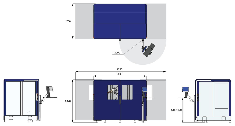 RoboScan M dimensions